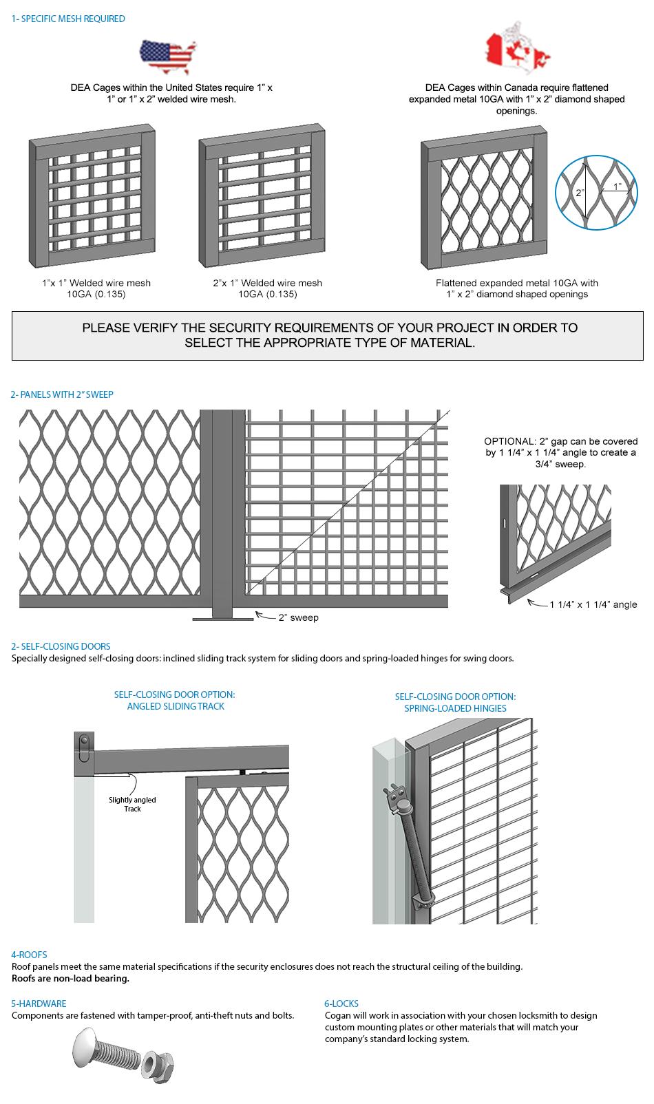 Amazing 1 4 Inch Welded Wire Mesh Contemporary - Wiring Schematics ...