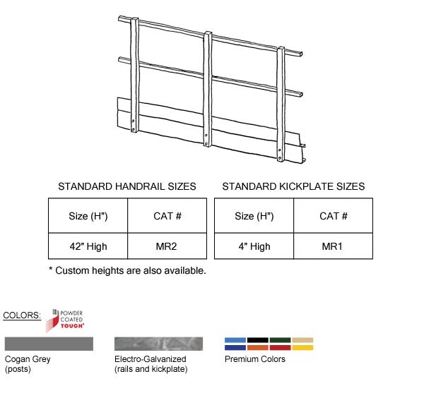 Mezzanines: Safefty Handrails & Metal Warehouse Railings ...